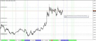 Investing.com forex